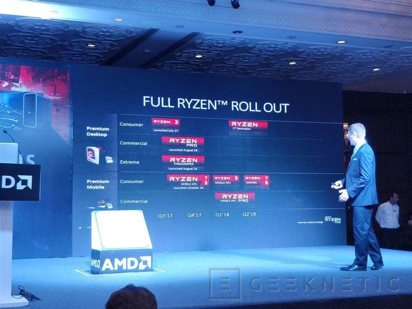 Los AMD RYZEN de segunda generación llegarán en marzo, Imagen 1