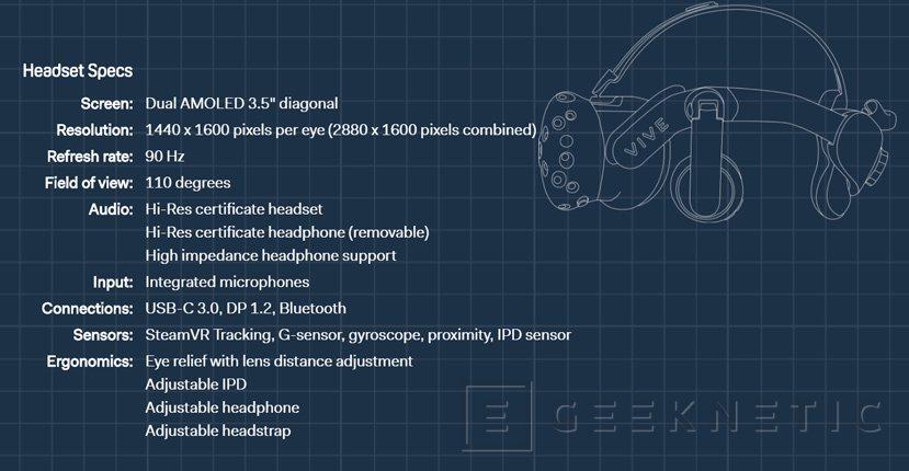 Las HTC Vive se ponen serias con su versión Pro de más resolución y sin cables, Imagen 2