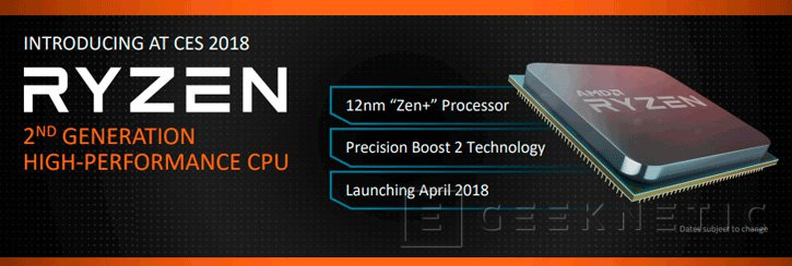 AMD Ryzen 2.0