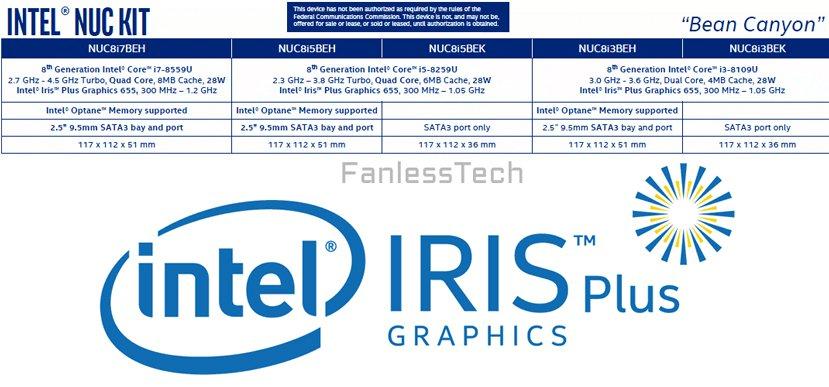 Intel prepara nuevos NUC con Coffee Lake y  gráficas Iris Plus 655 con 128 MB de memoria eDRAM, Imagen 1