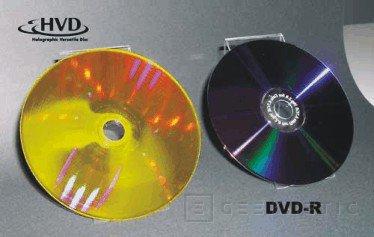 Optware nos acerca el futuro con 1.024 GB en un DVD holográfico, Imagen 2