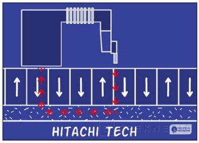 Seagate promete discos de 2.5TB para 2009, Imagen 1