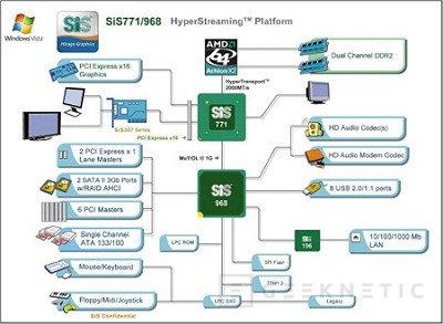 Sis presenta oficialmente el SIS771, Imagen 2