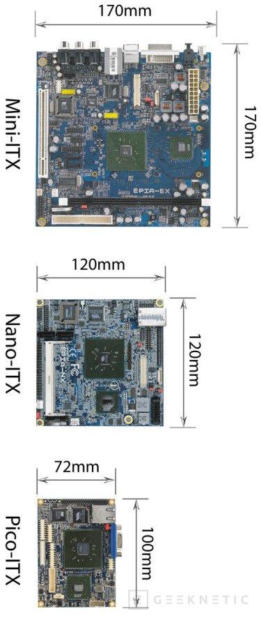 VIA presenta el formato Pico-ITX, Imagen 1