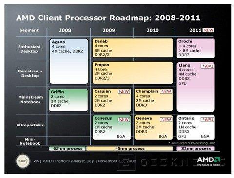 AMD presenta la plataforma Yukon. 25W para tu próximo Netbook, Imagen 2