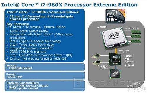 El primer Hexacore de Intel se mantiene como Core i7, Imagen 1