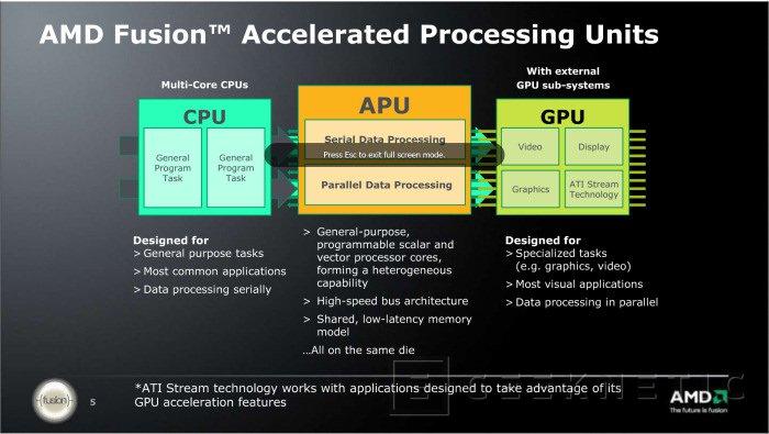 Computex 2010. AMD demuestra el Fusion, Imagen 1