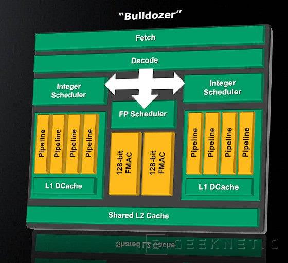 AMD nos descubre Bobcat y Bulldozer, Imagen 1