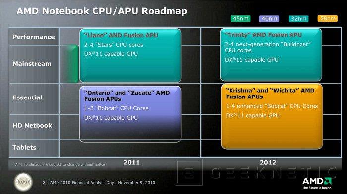 """AMD habla sobre su """"roadmap"""" a medio plazo, Imagen 1"""