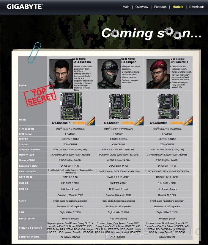 Serie G1-Killers de GIGABYTE, Imagen 1