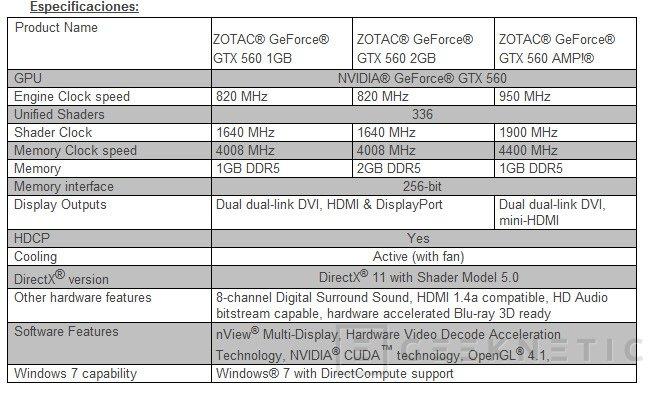 Zotac Geforce GTX 560, Imagen 1