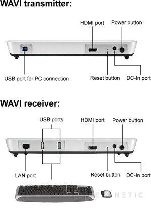 ASUS comercializa el nuevo WAVI, Imagen 2