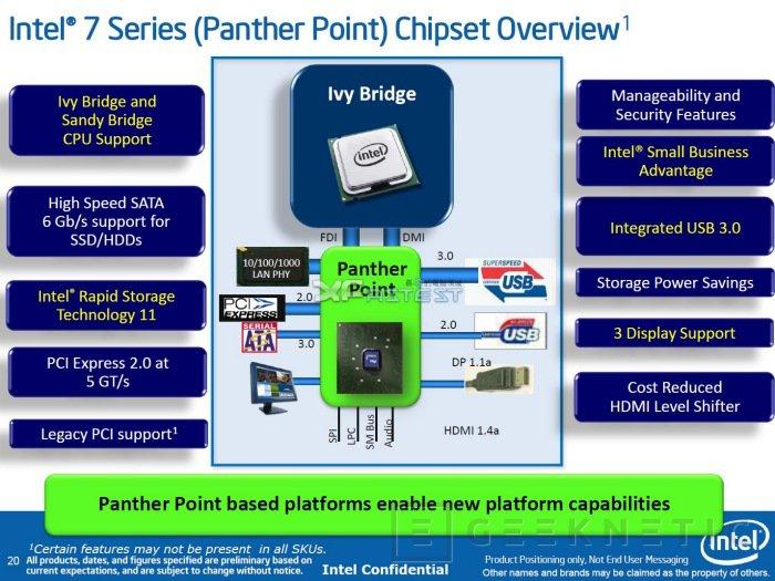 Ivybridge dispondrá de un chipset más capacitado., Imagen 1