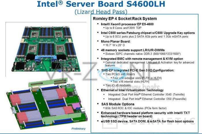 Hasta 1TB de RAM en la nueva placa server de Intel, Imagen 1