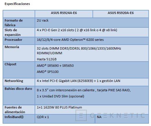 ASUS presenta su primer servidor hibrido RS92, Imagen 3