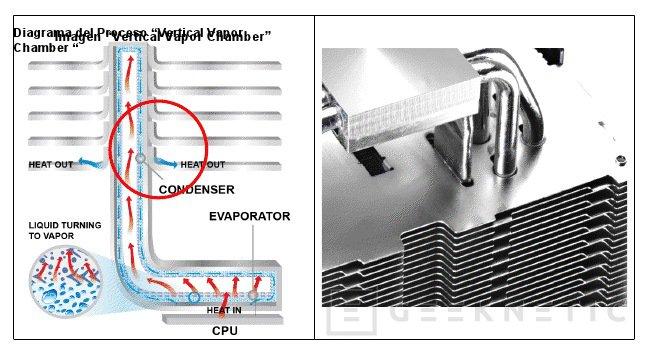 Cooler Master introduce la tecnología de cámara de vapor, Imagen 1