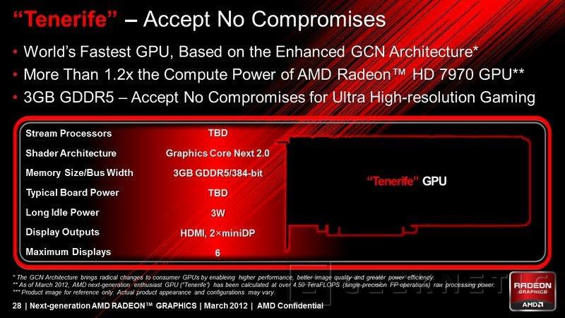AMD podría contrarrestar Kepler con Tenerife, Imagen 1