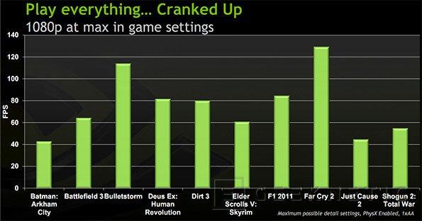 Computex 2012. nVidia lanza la GeForce GTX680M, Imagen 1