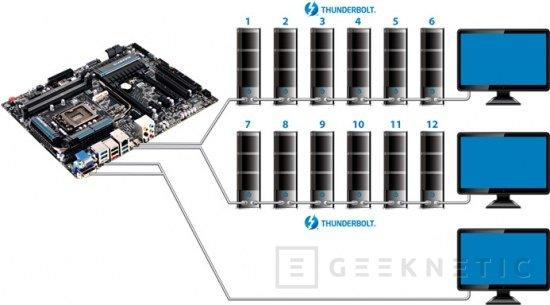 Gigabyte introduce las primeras placas con doble Thunderbolt, Imagen 3