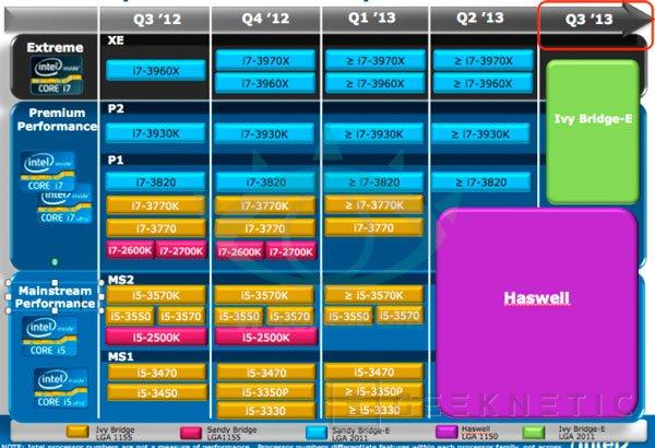 Los procesadores intel Ivy Bridge-E llegarán durante el Q3 del 2013, Imagen 1