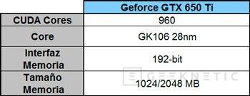 Especificaciones de las GeForce GTX 550 Ti de Nvidia, Imagen 1