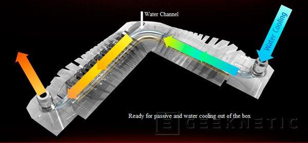 ASUS ROG Fusion Thermo, refrigeración líquida y por aire en un mismo disipador, Imagen 2