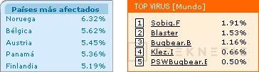 El Virus Sobig.F colapsa los servidores de correo, Imagen 1