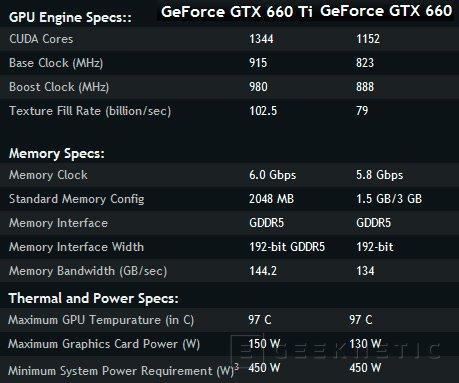Las Nvidia GeForce GTX 660 y GTX 650 llegarán a mediados de septiembre, Imagen 1
