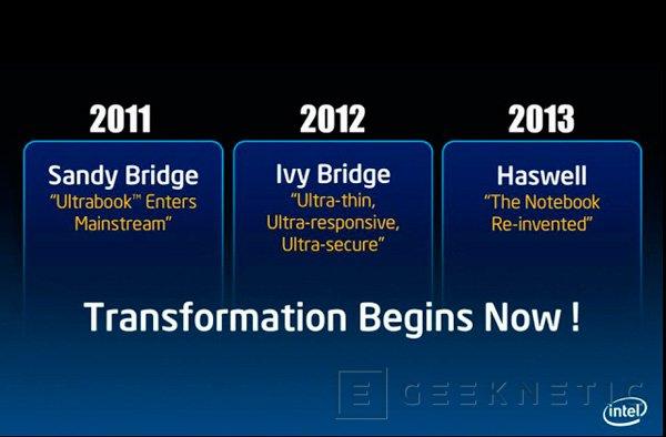 Intel Haswell permitirá procesadores con un TDP de 10W, Imagen 1