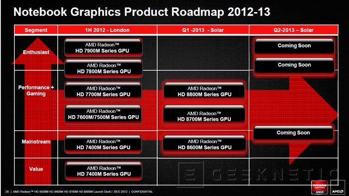 AMD presenta las nuevas Radeon HD 8000 para portátiles, Imagen 3