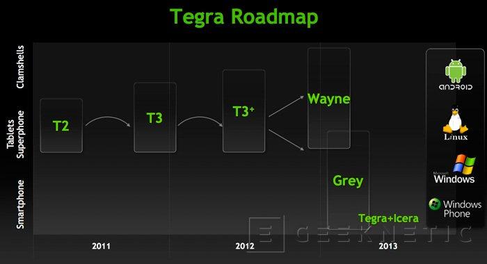 Filtradas las especificaciones del próximo Tegra 4 de Nvidia, Imagen 3