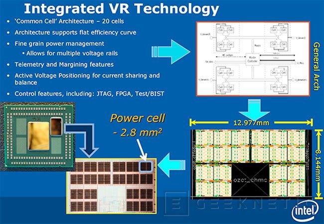 Los procesadores Intel Haswell llevarán reguladores de voltaje en el propio chip, Imagen 2
