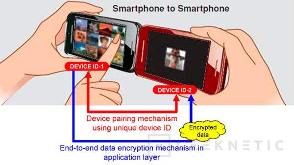 Toshiba prepara una tarjeta SD con TransferJet, Imagen 2