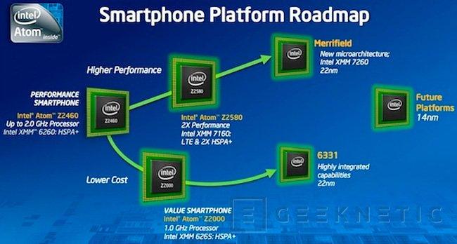 CES 2013. Nuevos procesadores Intel Atom de bajo consumo, Imagen 1