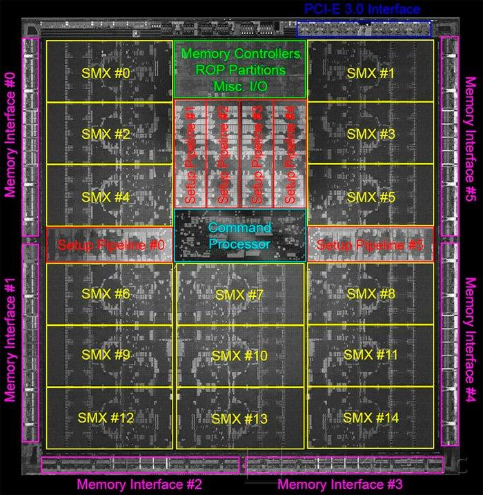 Nvidia GeForce Titan, el chip GK110 para el mercado doméstico, Imagen 2