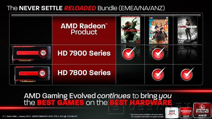 AMD renueva su