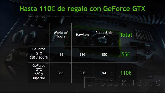Nvidia se apunta al free to play en su Nuevo bundle, Imagen 1