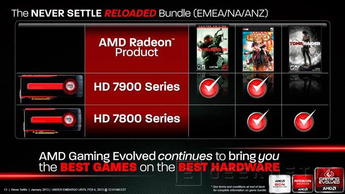 AMD mantendrá la gama HD 7000 durante el 2013, Imagen 1