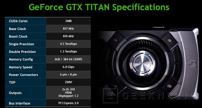NVIDIA presenta la GeForce GTX TITAN, Imagen 2