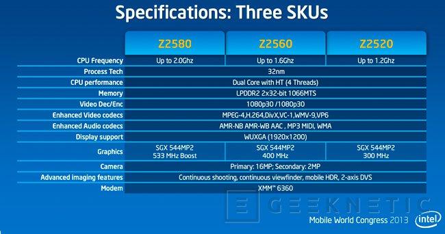 MWC 2013. Intel Clover Trail +, Imagen 1