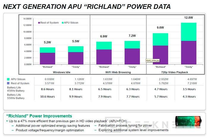 AMD presenta las nuevas APU Richland, Imagen 3