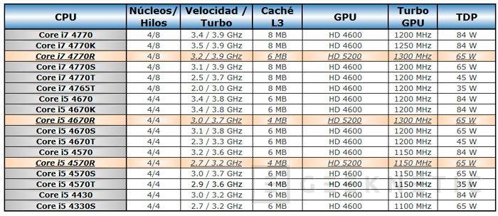 Los modelos de procesadores Intel Haswell BGA llevarán una integrada más potente, Imagen 1