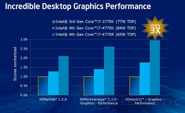 Intel Iris Graphics, así serán las GPU de los nuevos procesadores Intel Core de 4ª Generación, Imagen 2