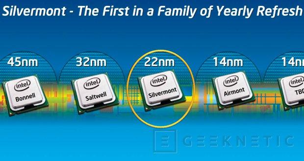 Intel Silvermont, llega la nueva generación de procesadores Atom de bajo consumo, Imagen 1
