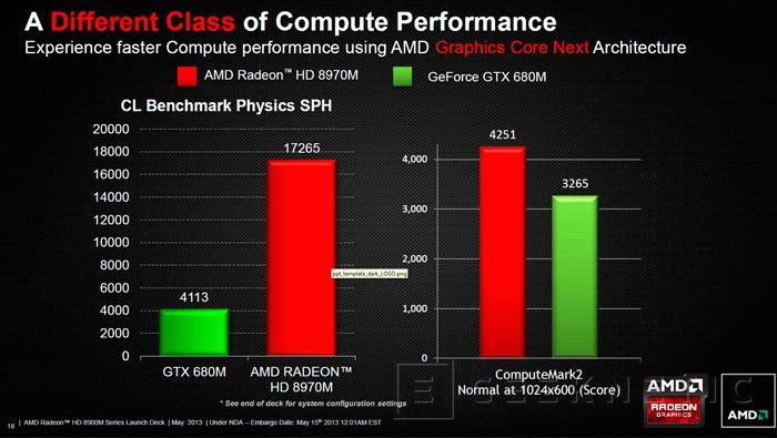Llegan las nuevas GPU para portátiles AMD Radeon 8970M, Imagen 3