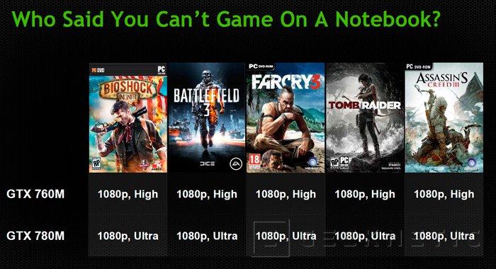 GeForce GTX 700M. Llegan las gráficas de alto rendimiento para portátiles de Nvidia, Imagen 3