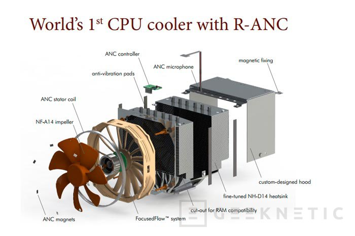 Computex 2013. Noctua. Disipador de CPU con cancelación activa de ruido, Imagen 2