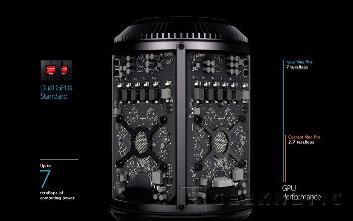 Nuevos Mac Pro con nuevos procesadores y gráficas profesionales, Imagen 3