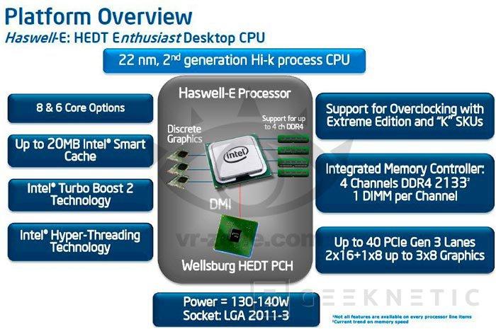 Nuevas filtraciones descubren un procesador Intel Haswell-E con 8 núcleos y la llegada de las memorias DDR4, Imagen 1