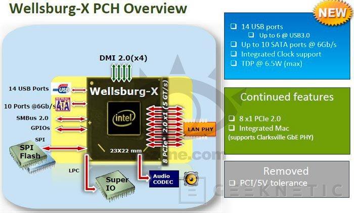 Nuevas filtraciones descubren un procesador Intel Haswell-E con 8 núcleos y la llegada de las memorias DDR4, Imagen 2
